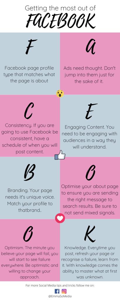 ESM_FBGuide_Infographic